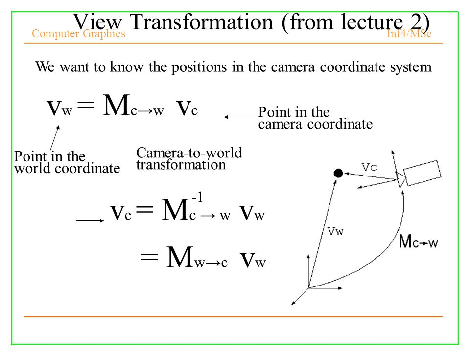 Computer Graphics Inf4/MSc View Transformation (from lecture 2) 02/10/09 Lecture 4 10 We want to know the positions in the camera coordinate system v w = M c→w v c v c = M c → w v w = M w→c v w Point in the world coordinate Point in the camera coordinate Camera-to-world transformation