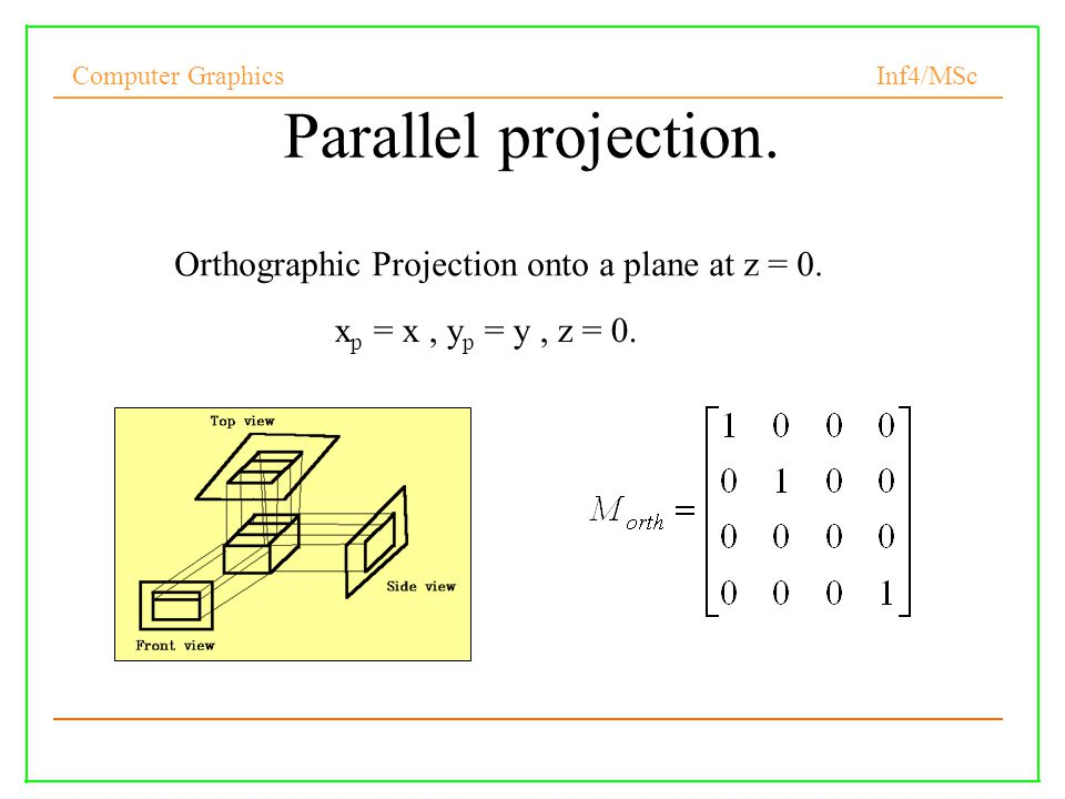 Computer Graphics Inf4/MSc 14 Parallel projection.