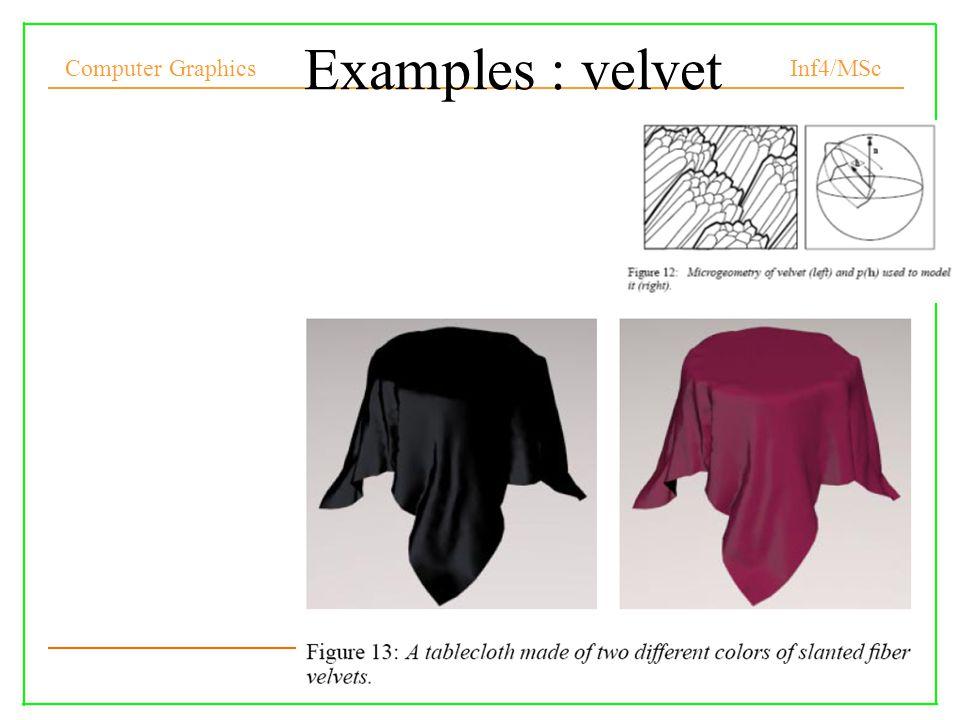 Computer Graphics Inf4/MSc Examples : velvet
