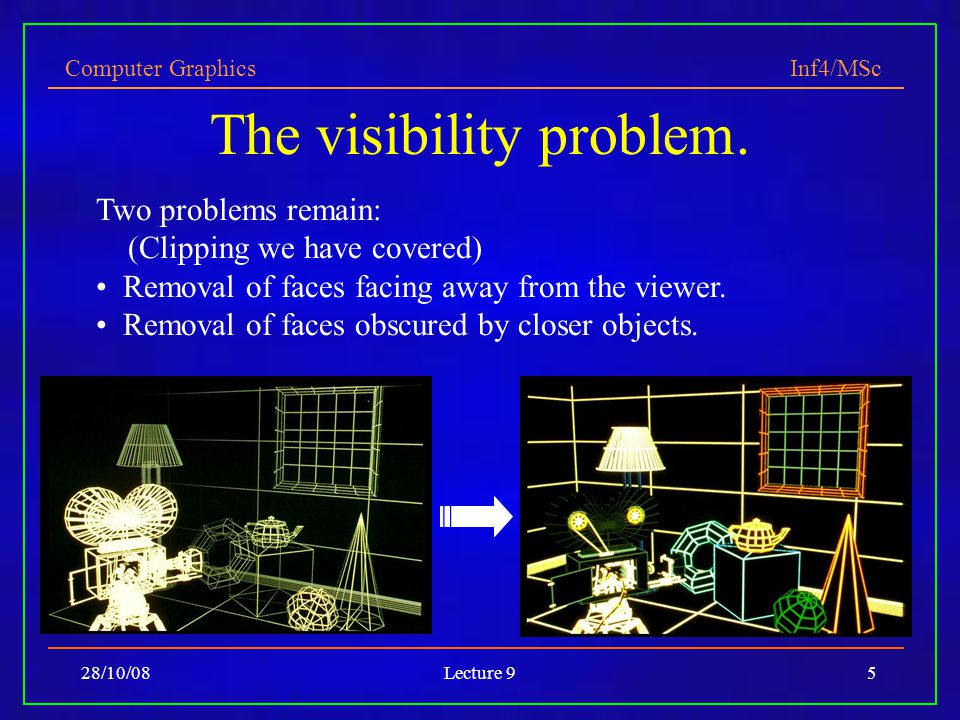 Computer Graphics Inf4/MSc 28/10/08Lecture 95 The visibility problem.