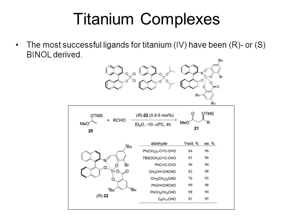 Titanium Complexes The most successful ligands for titanium (IV) have been (R)- or (S) BINOL derived.