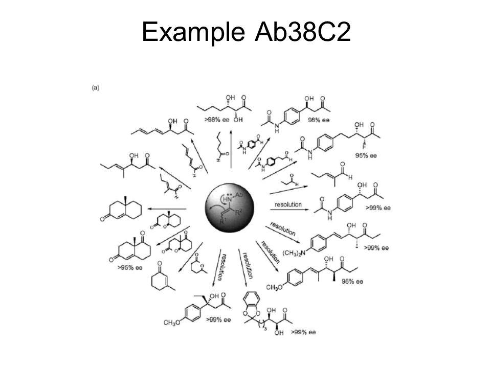 Example Ab38C2