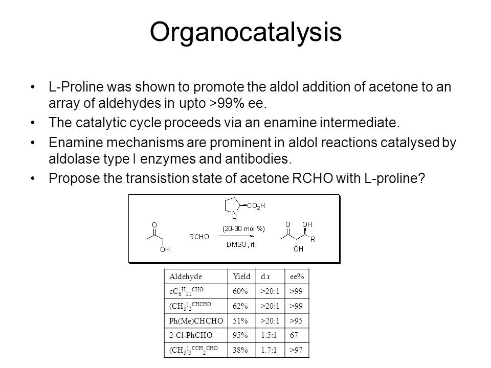 Organocatalysis L-Proline was shown to promote the aldol addition of acetone to an array of aldehydes in upto >99% ee.