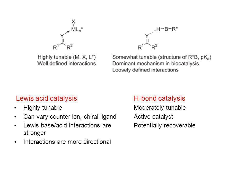 Oligiopeptides Cyclo(l-phenylalanine-l-histidine) hydrocyanation of aldehydes S.