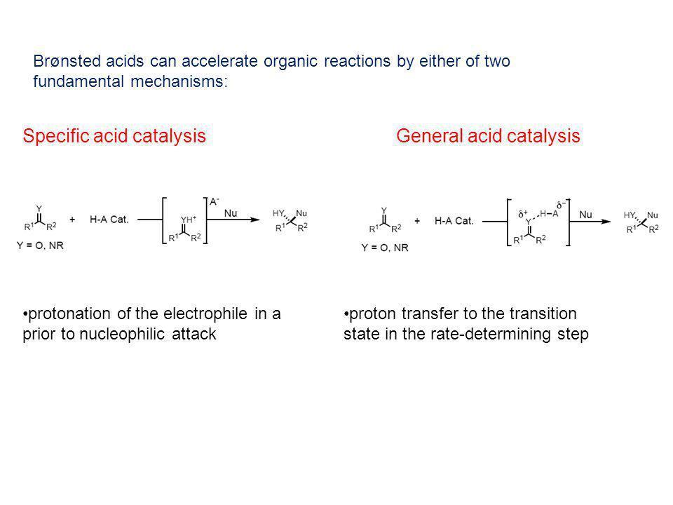 Double H-bond donors Diels Alder reaction Nitro-Mannich reaction Schuster T.; Bauch M.; Durner G.; Gmbel M.