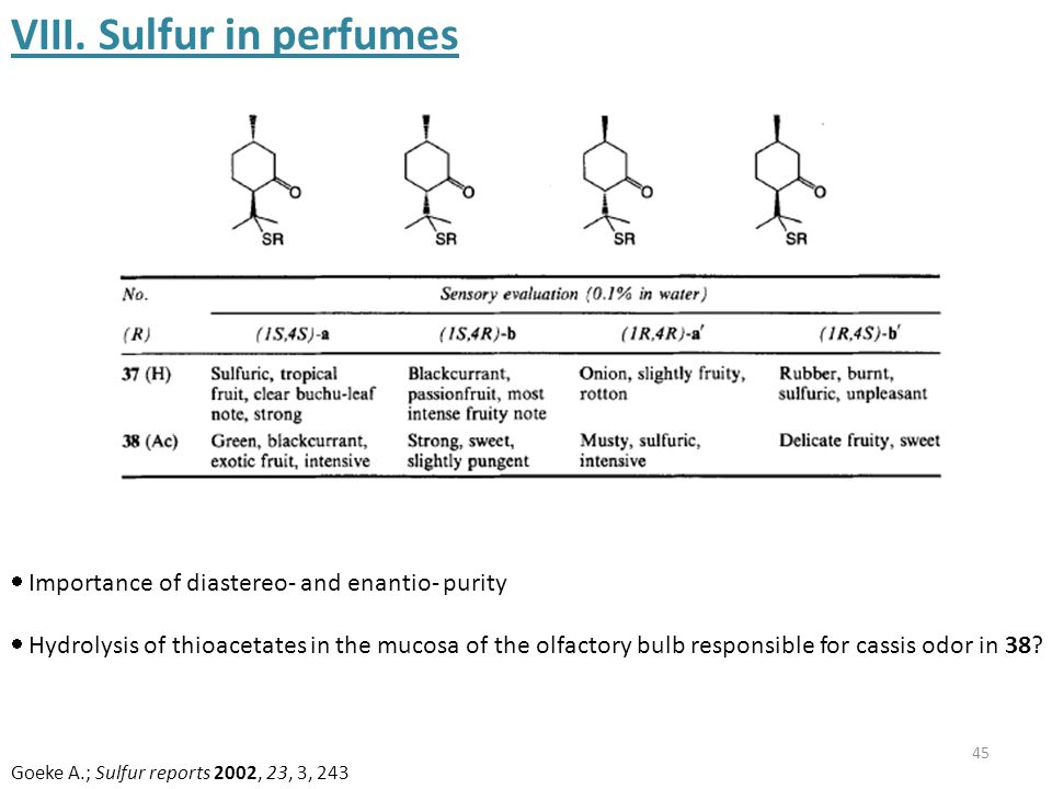 45 VIII. Sulfur in perfumes  Importance of diastereo- and enantio- purity  Hydrolysis of thioacetates in the mucosa of the olfactory bulb responsibl