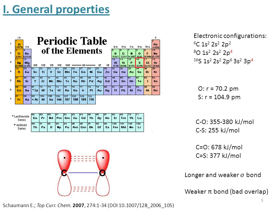 5 I. General properties Electronic configurations: 6 C 1s 2 2s 2 2p 2 8 O 1s 2 2s 2 2p 4 16 S 1s 2 2s 2 2p 6 3s 2 3p 4 O: r = 70.2 pm S: r = 104.9 pm
