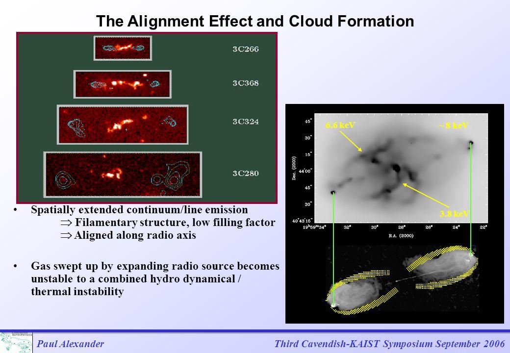 Paul AlexanderThird Cavendish-KAIST Symposium September 2006 Cooling in a turbulent gas