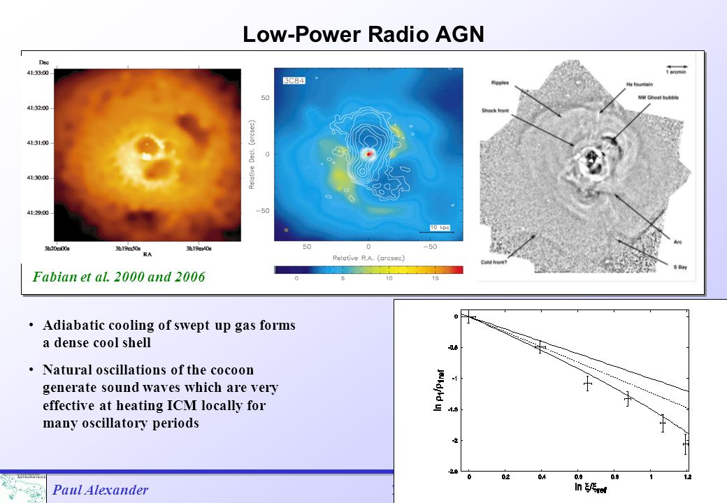 Paul AlexanderThird Cavendish-KAIST Symposium September 2006 Triggering of Activity Need to determine whether the AGN feedback is linked to the star formation process on both short and cosmological timescales and whether we can get efficient feedback 600 400 200 0 0 1 23 4 r(z)/r(z=0) z Rate of element formation / star formation in galaxies Evolution of the radio galaxy and quasar populations