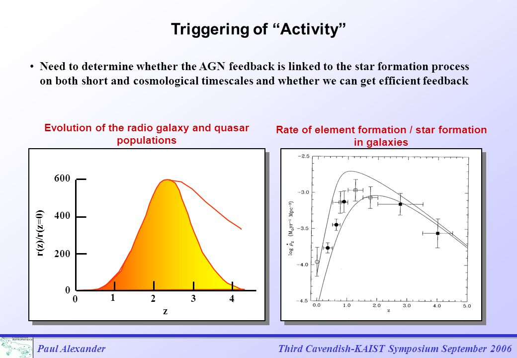 Paul AlexanderThird Cavendish-KAIST Symposium September 2006 Triggering of Activity Need to determine whether the AGN feedback is linked to the star formation process on both short and cosmological timescales and whether we can get efficient feedback r(z)/r(z=0) z Rate of element formation / star formation in galaxies Evolution of the radio galaxy and quasar populations