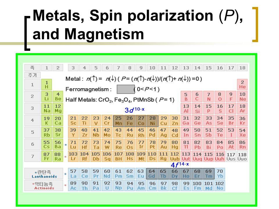 Metals, Spin polarization (P), and Magnetism Metal : n(  ) = n(  ) ( P = (n(  )-n(  ))/(n(  )+ n(  )) =0 ) Ferromagnetism : ( 0<P <1 ) Half Metals: CrO 2, Fe 3 O 4, PtMnSb ( P = 1) 3d 10-x 4f 14-x