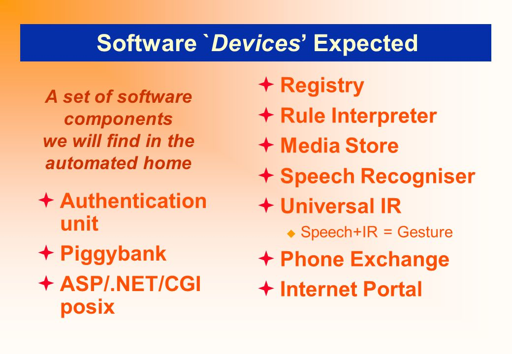 Software `Devices' Expected  Registry  Rule Interpreter  Media Store  Speech Recogniser  Universal IR  Speech+IR = Gesture  Phone Exchange  Internet Portal A set of software components we will find in the automated home  Authentication unit  Piggybank  ASP/.NET/CGI posix