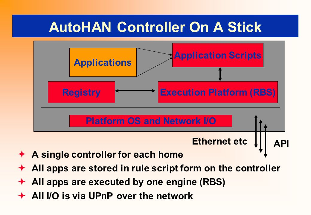AutoHAN Controller On A Stick  A single controller for each home  All apps are stored in rule script form on the controller  All apps are executed