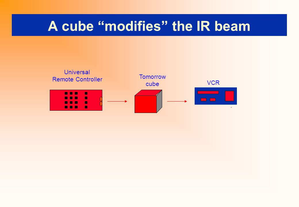 """A cube """"modifies"""" the IR beam VCR Universal Remote Controller Tomorrow cube"""