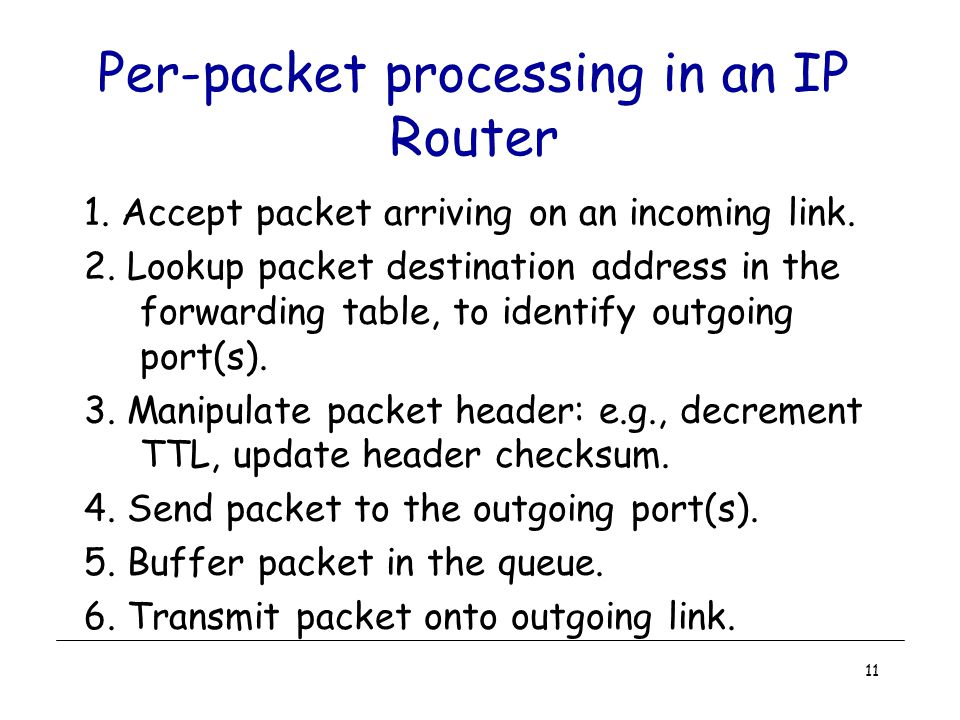11 Per-packet processing in an IP Router 1. Accept packet arriving on an incoming link.