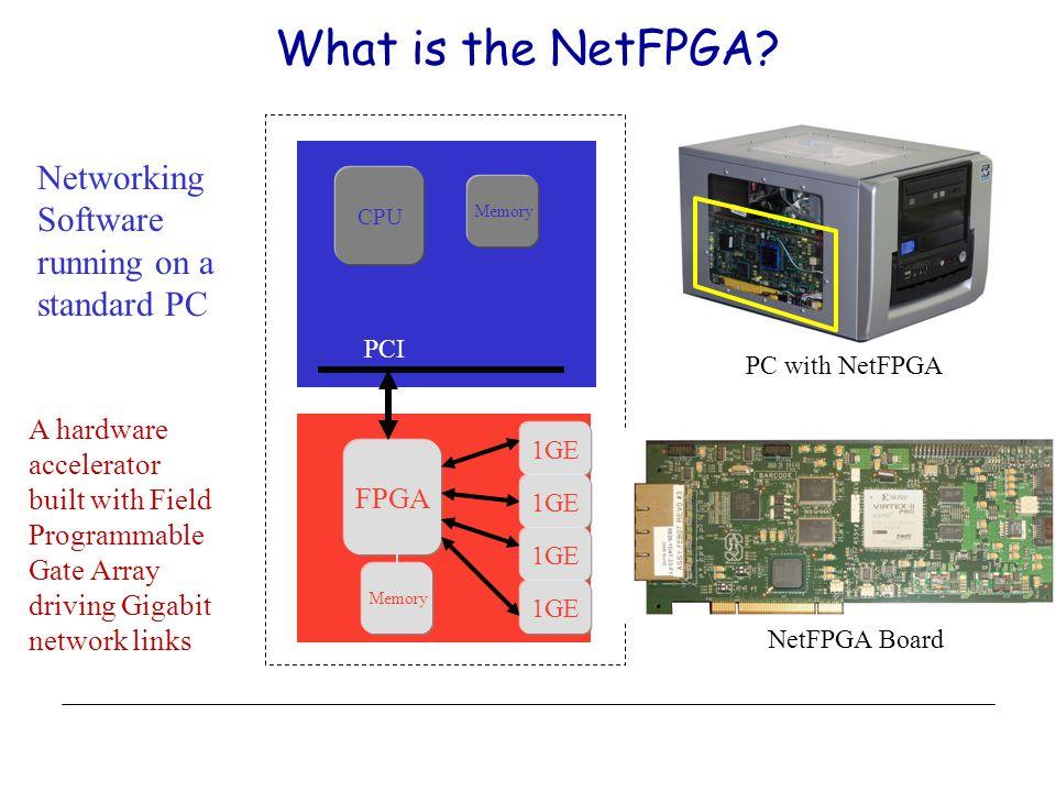 FPGA Memory 1GE What is the NetFPGA.