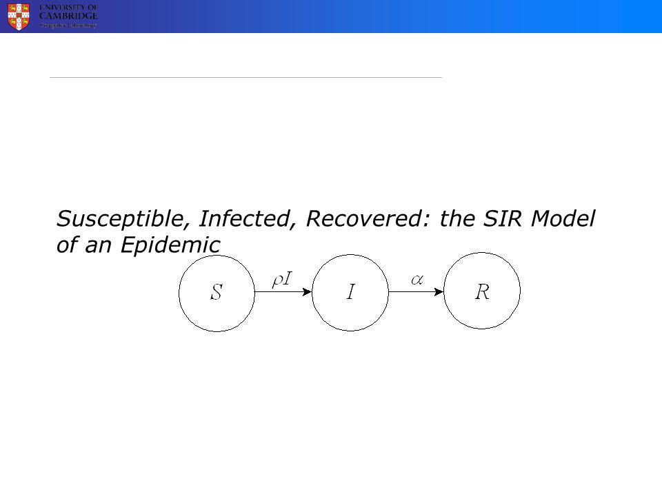 Susceptible, Infected, Recovered: the SIR Model of an Epidemic