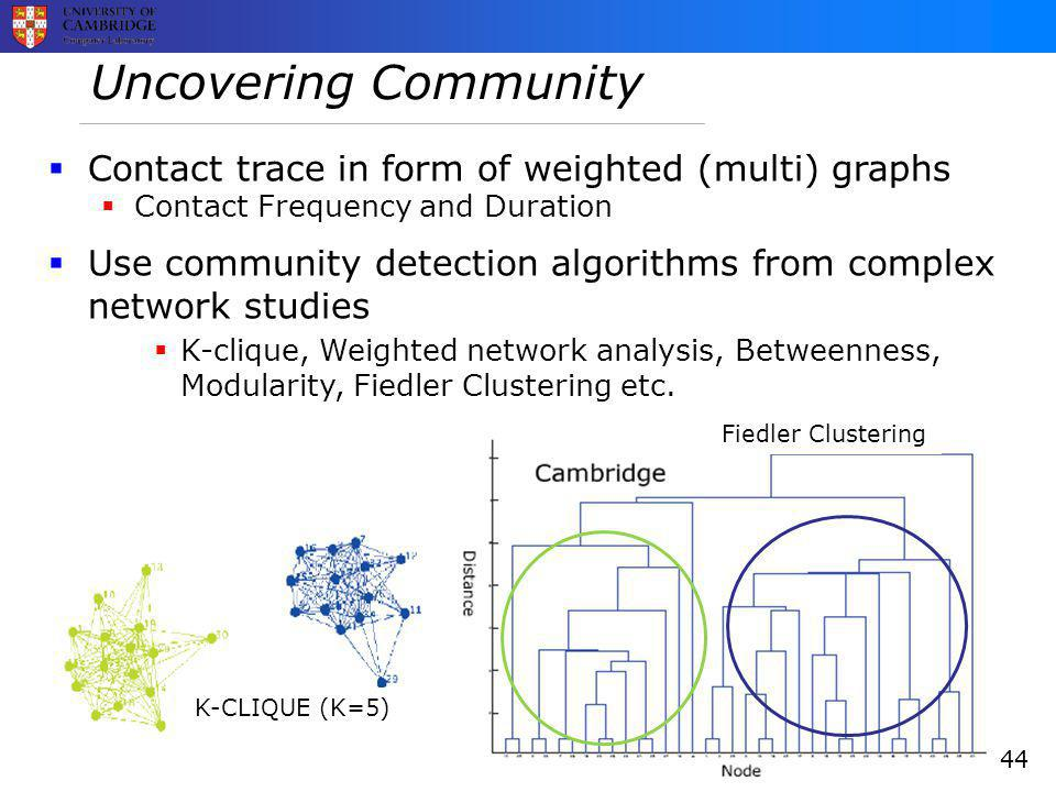 Fiedler Clustering K-CLIQUE (K=5) Uncovering Community  Contact trace in form of weighted (multi) graphs  Contact Frequency and Duration  Use community detection algorithms from complex network studies  K-clique, Weighted network analysis, Betweenness, Modularity, Fiedler Clustering etc.