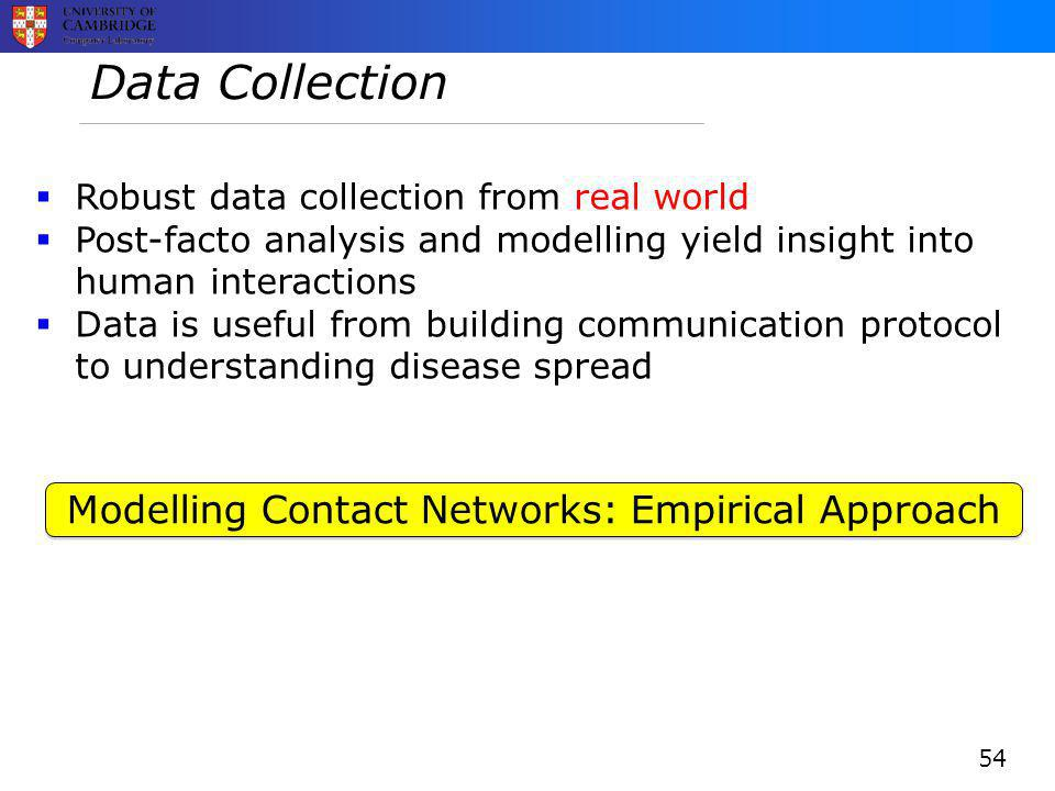 Data Collection  Robust data collection from real world  Post-facto analysis and modelling yield insight into human interactions  Data is useful from building communication protocol to understanding disease spread 54 Modelling Contact Networks: Empirical Approach