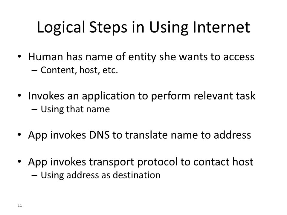 Logical Steps in Using Internet Human has name of entity she wants to access – Content, host, etc.