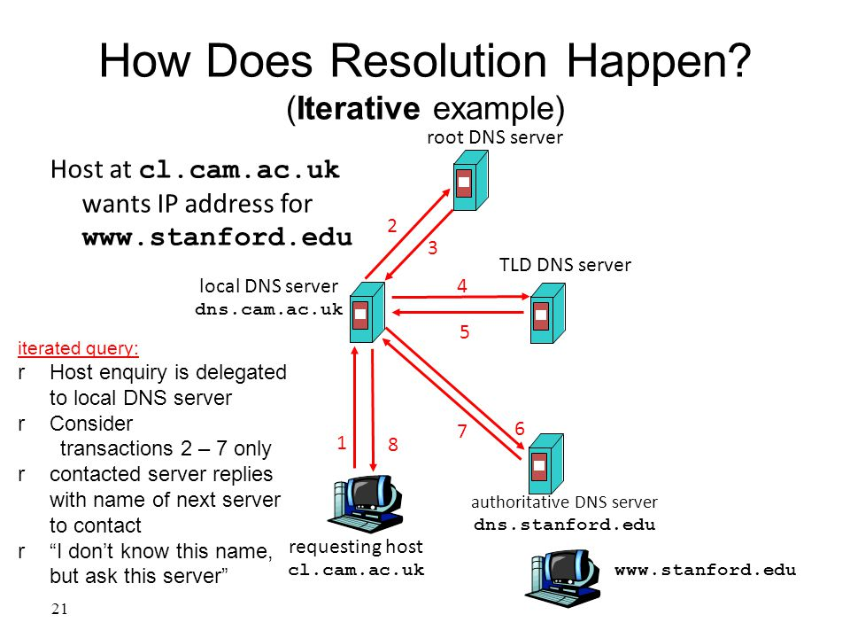 local DNS server dns.cam.ac.uk 21 requesting host cl.cam.ac.uk www.stanford.edu root DNS server 1 2 3 4 5 6 authoritative DNS server dns.stanford.edu 7 8 TLD DNS server How Does Resolution Happen.