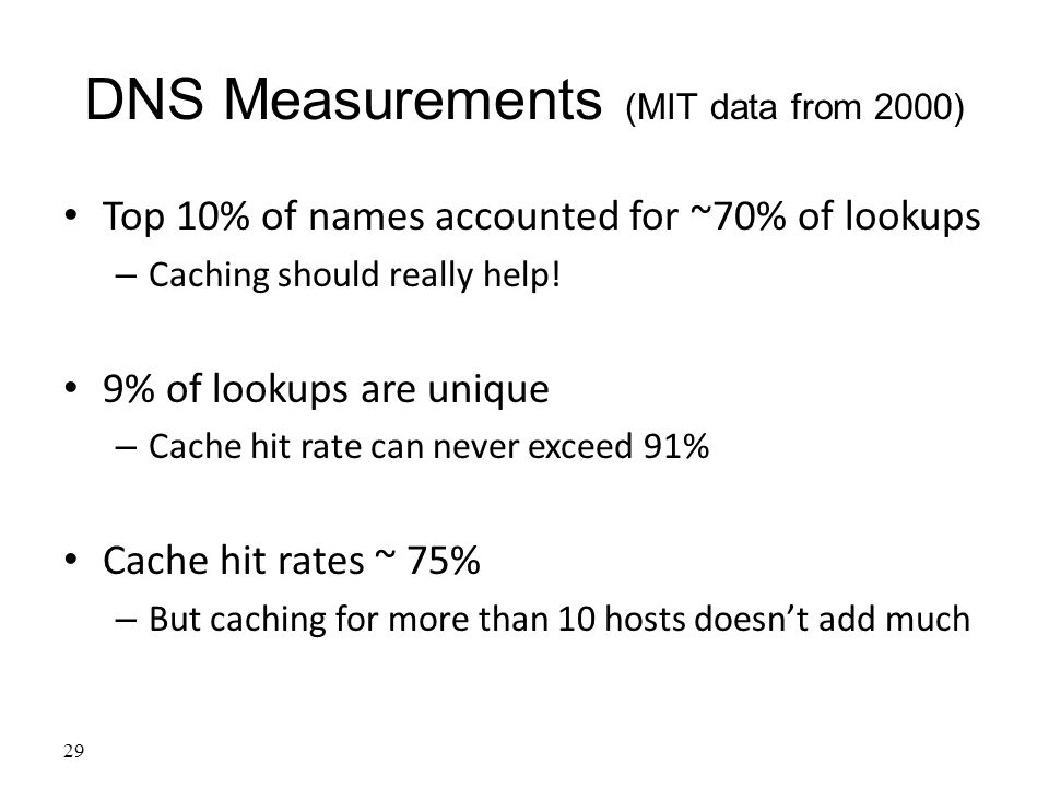 DNS Measurements (MIT data from 2000) Top 10% of names accounted for ~70% of lookups – Caching should really help.
