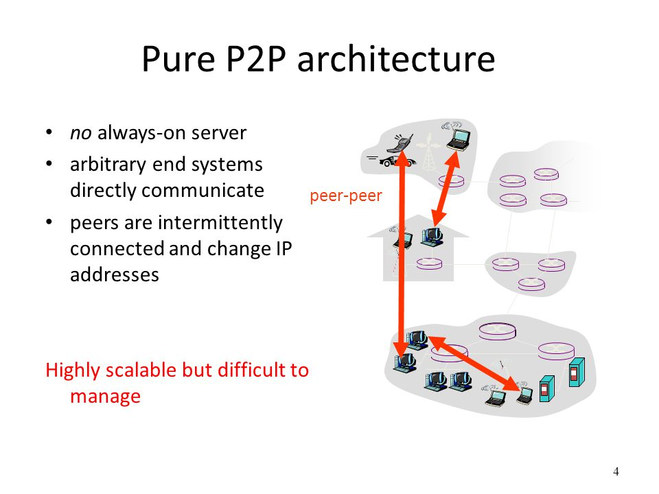 4 Pure P2P architecture no always-on server arbitrary end systems directly communicate peers are intermittently connected and change IP addresses Highly scalable but difficult to manage peer-peer