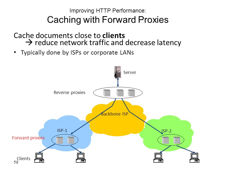58 Improving HTTP Performance: Caching with Forward Proxies Cache documents close to clients  reduce network traffic and decrease latency Typically done by ISPs or corporate LANs Clients Backbone ISP ISP-1 ISP-2 Server Reverse proxies Forward proxies