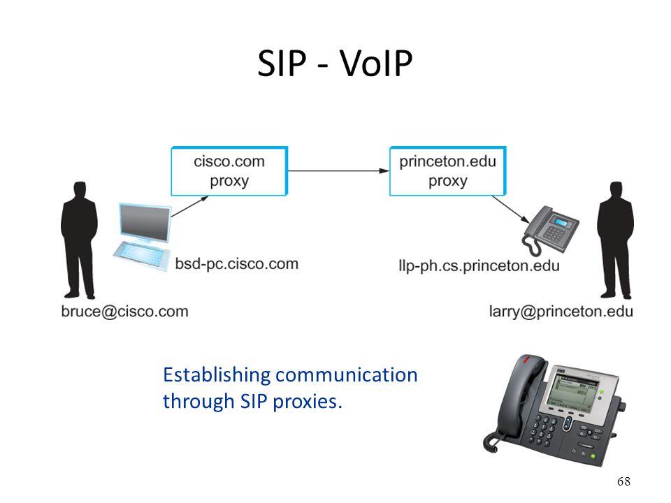 SIP - VoIP Establishing communication through SIP proxies. 68