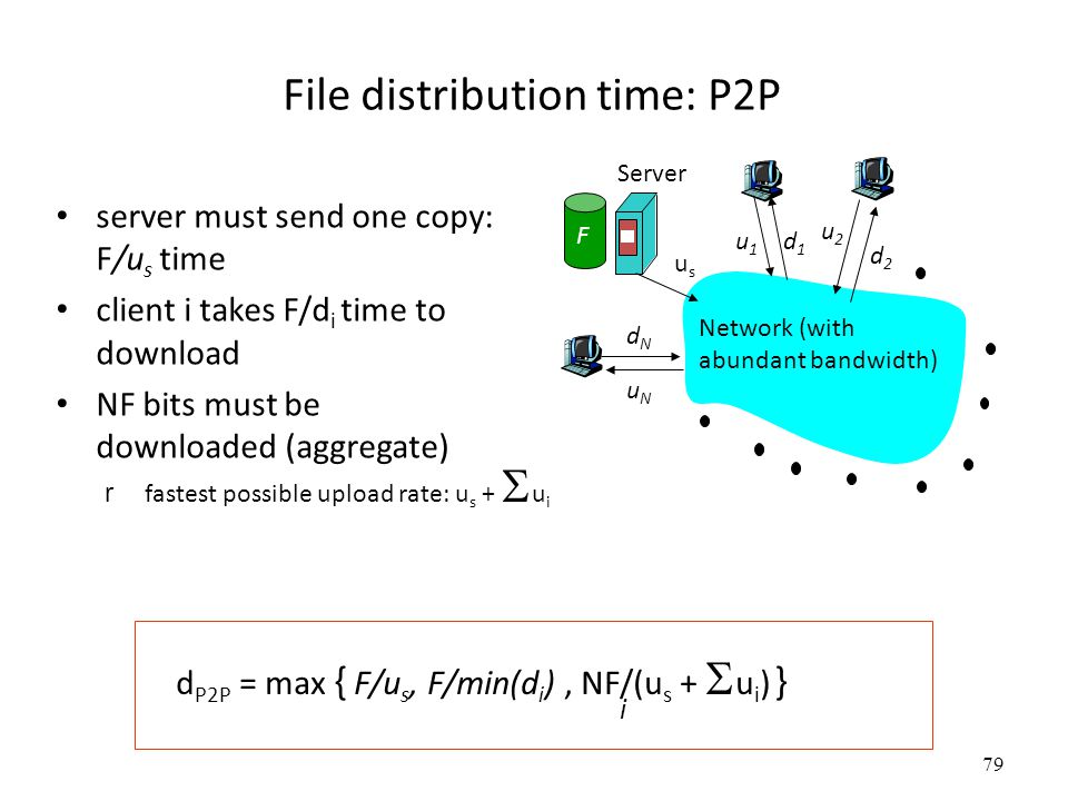 79 File distribution time: P2P usus u2u2 d1d1 d2d2 u1u1 uNuN dNdN Server Network (with abundant bandwidth) F server must send one copy: F/u s time client i takes F/d i time to download NF bits must be downloaded (aggregate)  fastest possible upload rate: u s +  u i d P2P = max { F/u s, F/min(d i ), NF/(u s +  u i ) } i