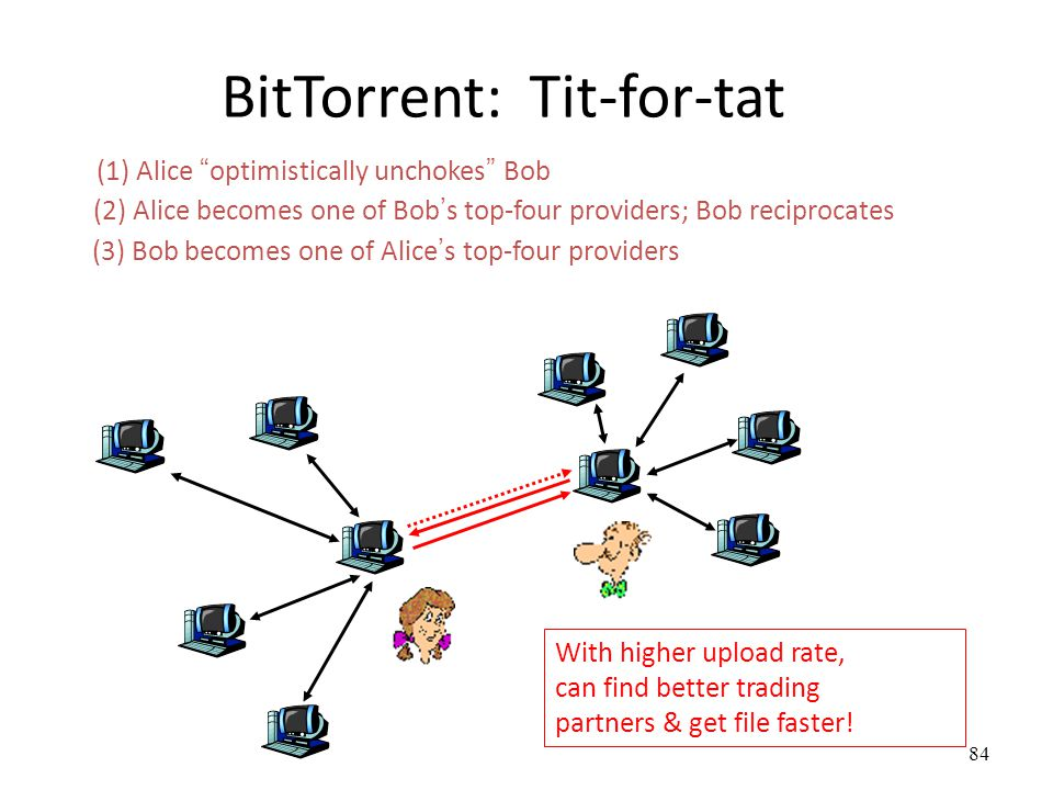 84 BitTorrent: Tit-for-tat (1) Alice optimistically unchokes Bob (2) Alice becomes one of Bob's top-four providers; Bob reciprocates (3) Bob becomes one of Alice's top-four providers With higher upload rate, can find better trading partners & get file faster!