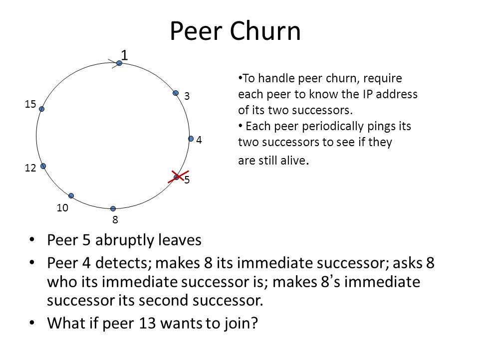 Peer Churn Peer 5 abruptly leaves Peer 4 detects; makes 8 its immediate successor; asks 8 who its immediate successor is; makes 8's immediate successor its second successor.