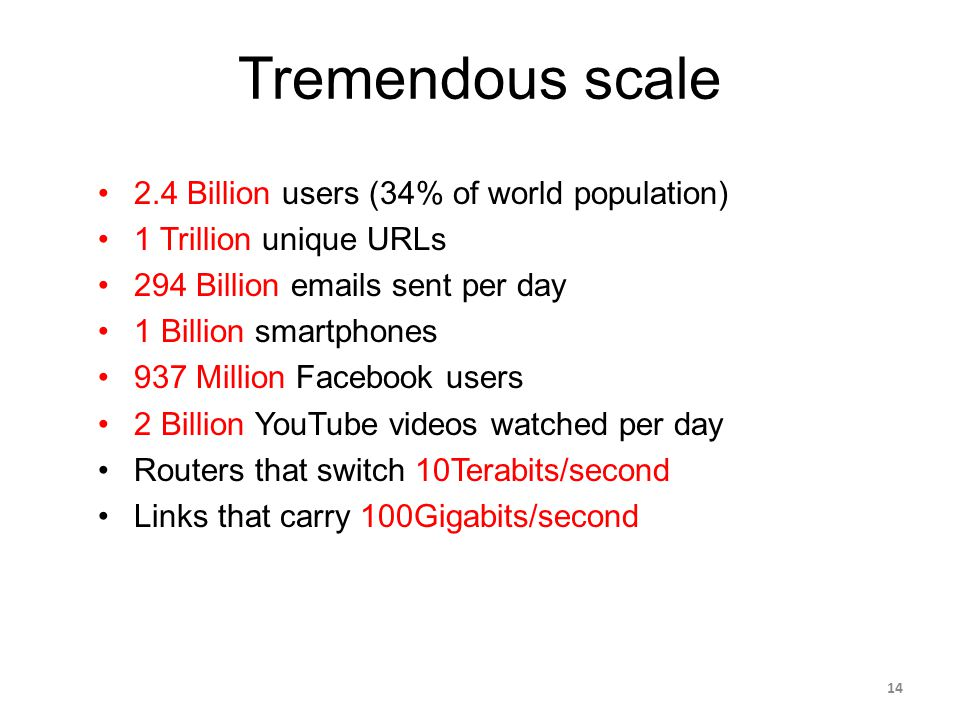 Tremendous scale 2.4 Billion users (34% of world population) 1 Trillion unique URLs 294 Billion emails sent per day 1 Billion smartphones 937 Million Facebook users 2 Billion YouTube videos watched per day Routers that switch 10Terabits/second Links that carry 100Gigabits/second 14