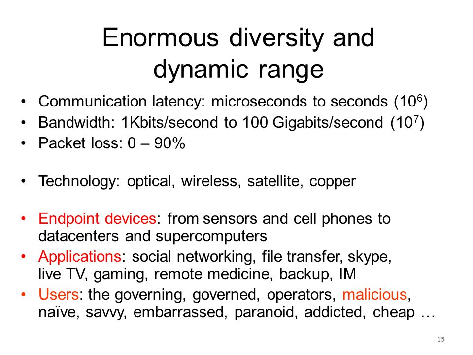 Enormous diversity and dynamic range Communication latency: microseconds to seconds (10 6 ) Bandwidth: 1Kbits/second to 100 Gigabits/second (10 7 ) Packet loss: 0 – 90% Technology: optical, wireless, satellite, copper Endpoint devices: from sensors and cell phones to datacenters and supercomputers Applications: social networking, file transfer, skype, live TV, gaming, remote medicine, backup, IM Users: the governing, governed, operators, malicious, naïve, savvy, embarrassed, paranoid, addicted, cheap … 15
