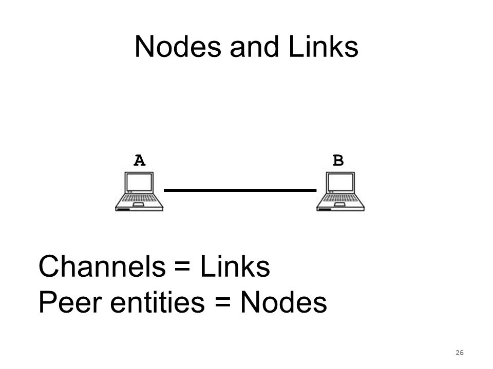 Nodes and Links AB Channels = Links Peer entities = Nodes 26