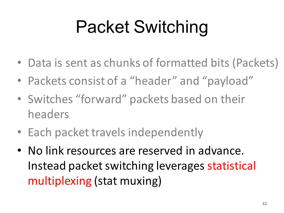 Packet Switching Data is sent as chunks of formatted bits (Packets) Packets consist of a header and payload Switches forward packets based on their headers Each packet travels independently No link resources are reserved in advance.