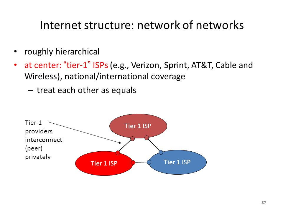 Internet structure: network of networks roughly hierarchical at center: tier-1 ISPs (e.g., Verizon, Sprint, AT&T, Cable and Wireless), national/international coverage – treat each other as equals Tier 1 ISP Tier-1 providers interconnect (peer) privately 87