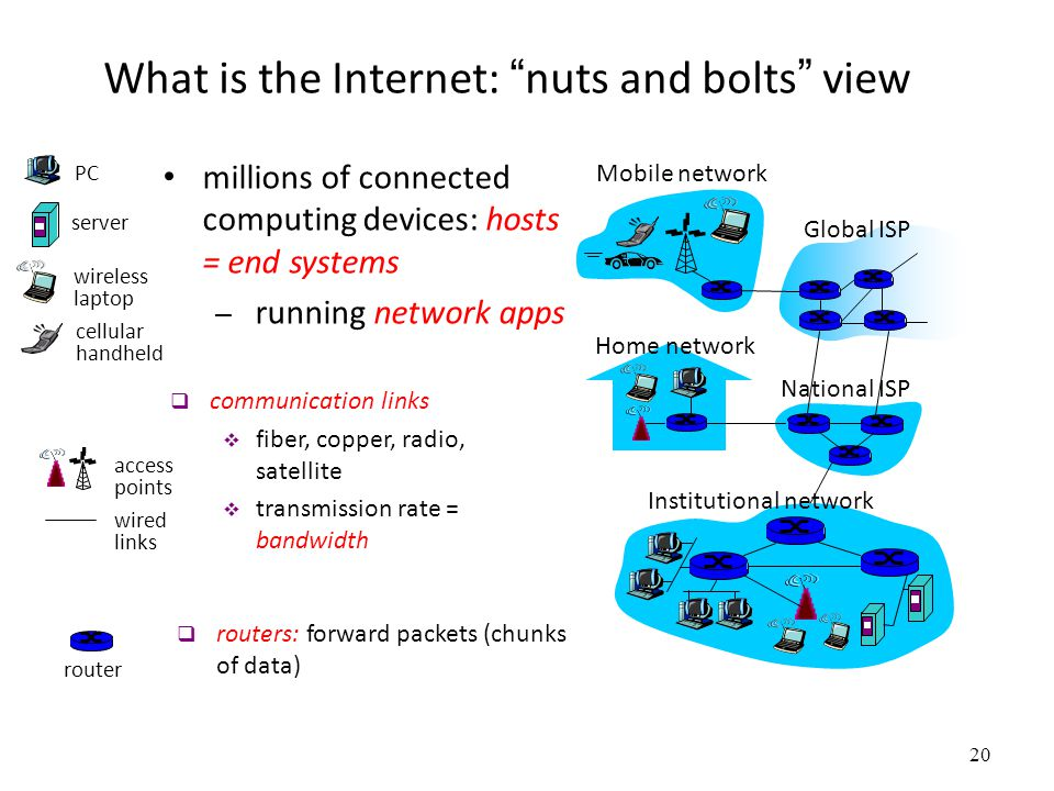 """20 What is the Internet: """"nuts and bolts"""" view millions of connected computing devices: hosts = end systems – running network apps Home network Instit"""