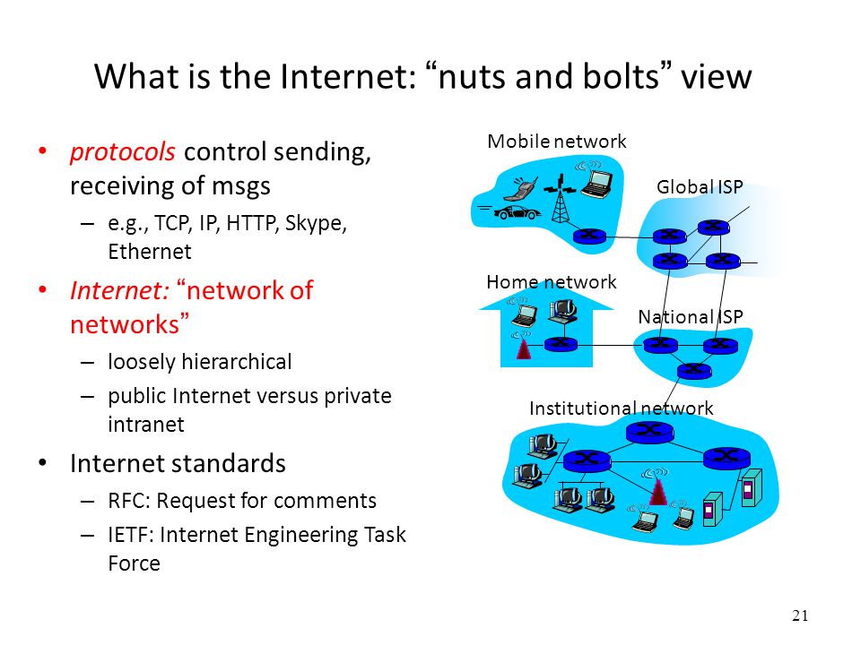 """21 What is the Internet: """"nuts and bolts"""" view protocols control sending, receiving of msgs – e.g., TCP, IP, HTTP, Skype, Ethernet Internet: """"network"""