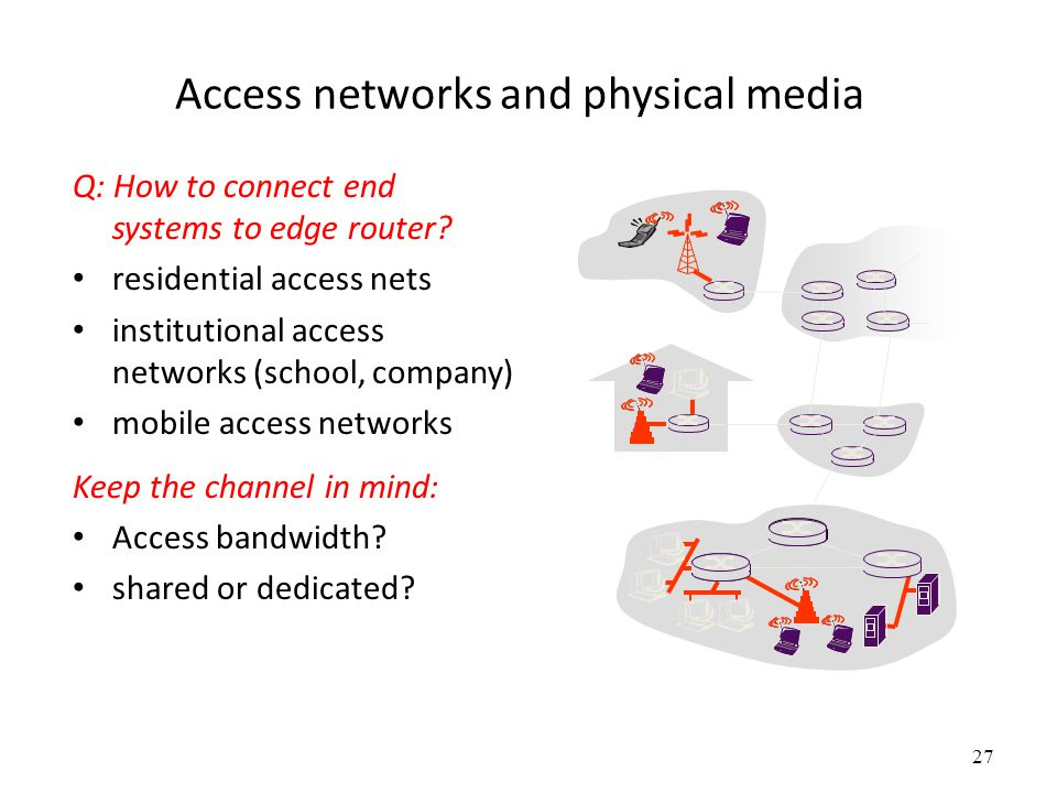 27 Access networks and physical media Q: How to connect end systems to edge router? residential access nets institutional access networks (school, com