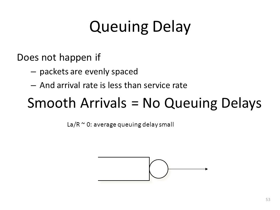 Queuing Delay Does not happen if – packets are evenly spaced – And arrival rate is less than service rate 53 Smooth Arrivals = No Queuing Delays La/R