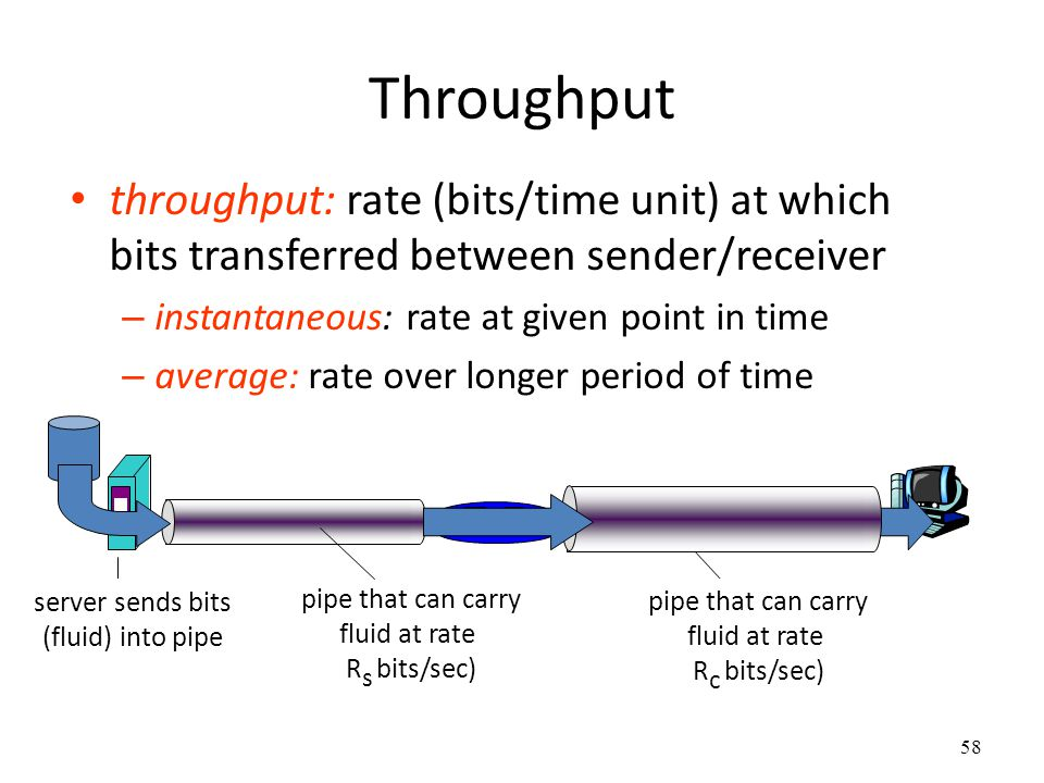 58 Throughput throughput: rate (bits/time unit) at which bits transferred between sender/receiver – instantaneous: rate at given point in time – avera