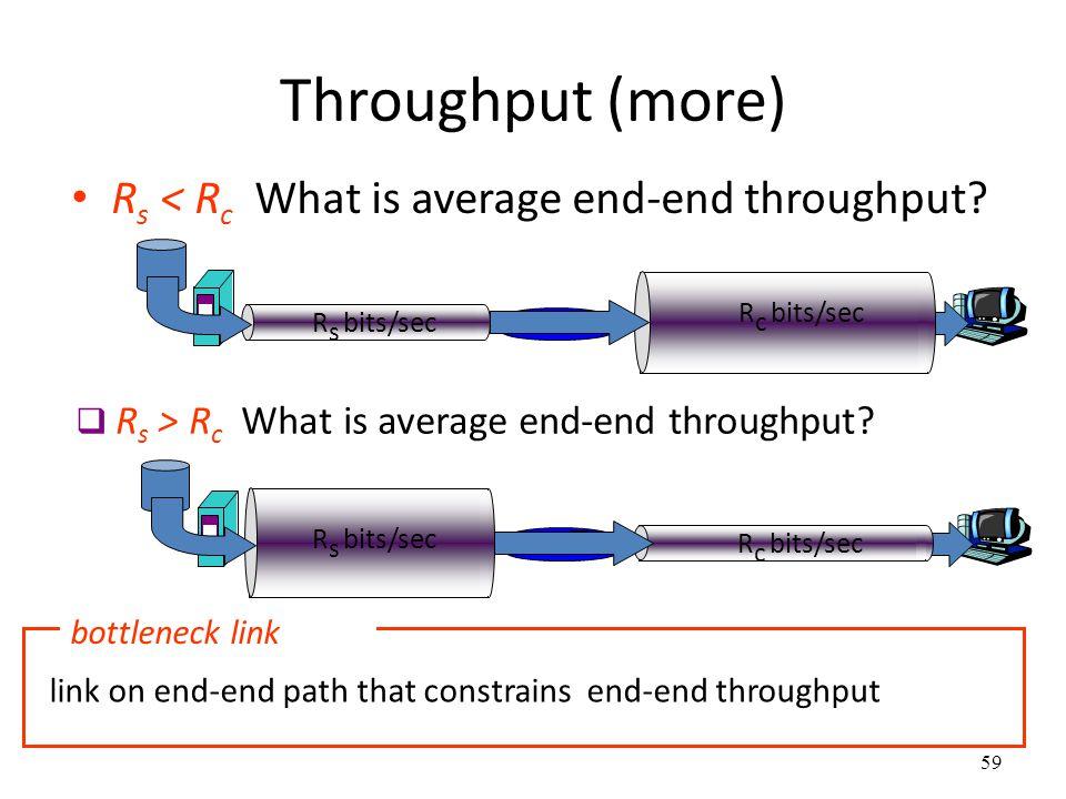 59 Throughput (more) R s < R c What is average end-end throughput? R s bits/sec R c bits/sec  R s > R c What is average end-end throughput? R s bits/