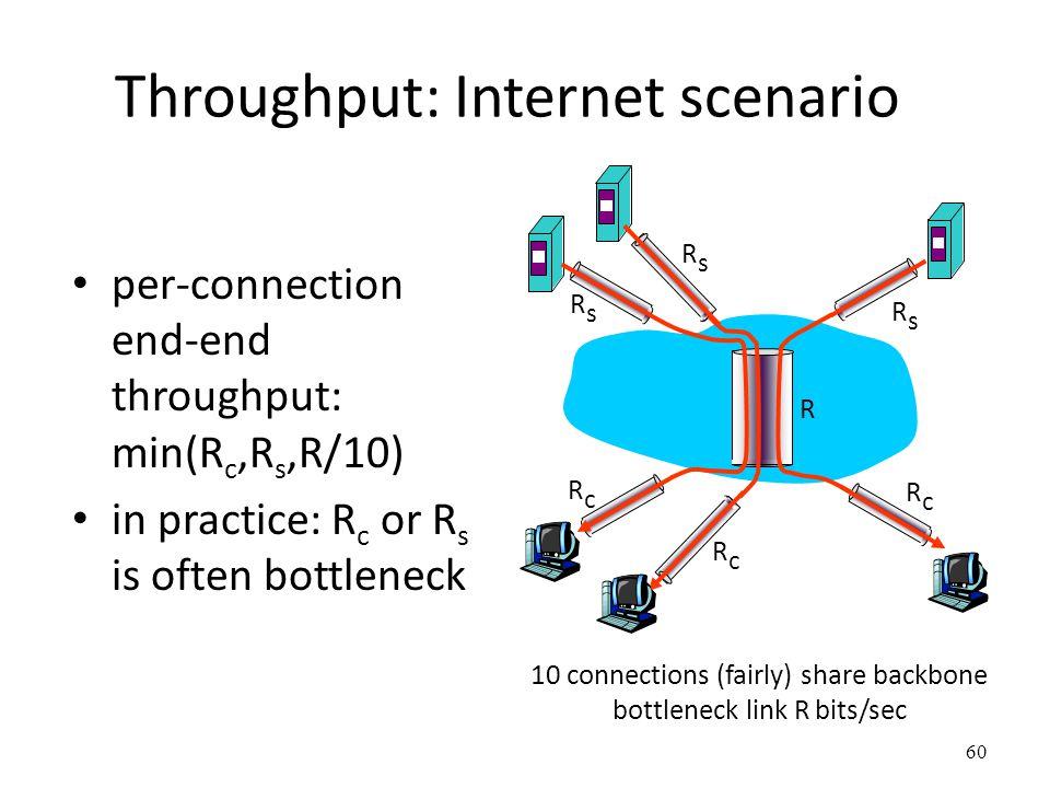 60 Throughput: Internet scenario 10 connections (fairly) share backbone bottleneck link R bits/sec RsRs RsRs RsRs RcRc RcRc RcRc R per-connection end-