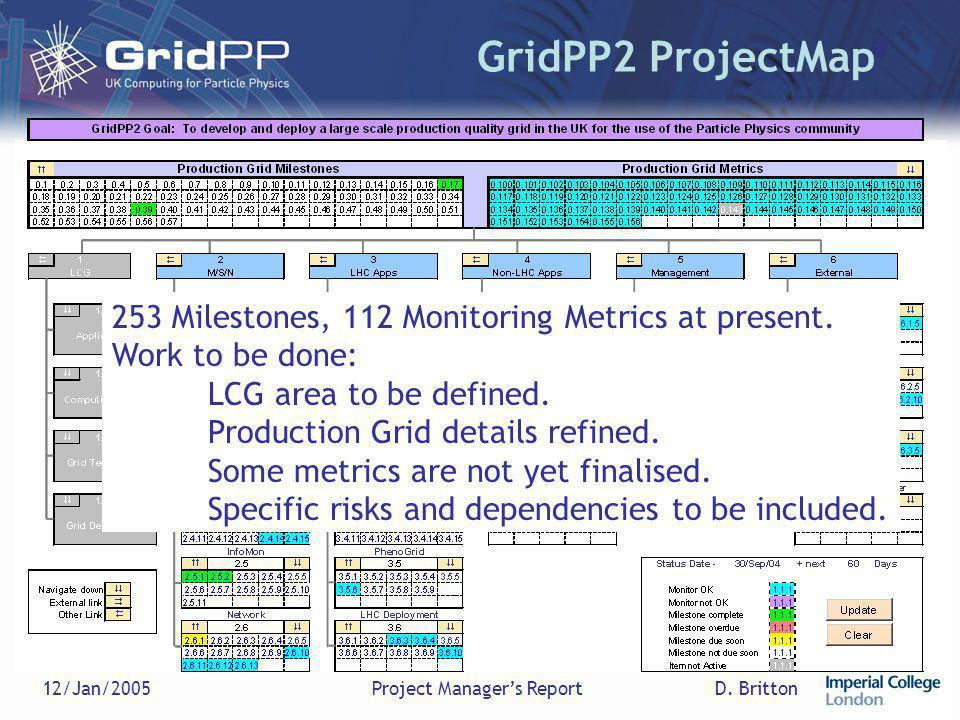 D. Britton12/Jan/2005Project Manager's Report GridPP2 ProjectMap 253 Milestones, 112 Monitoring Metrics at present. Work to be done: LCG area to be de