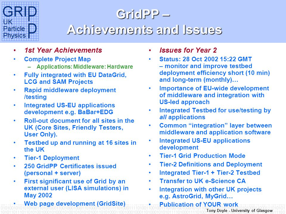 Tony Doyle - University of Glasgow GridPP – Achievements and Issues 1st Year Achievements Complete Project Map –Applications: Middleware: Hardware Fully integrated with EU DataGrid, LCG and SAM Projects Rapid middleware deployment /testing Integrated US-EU applications development e.g.