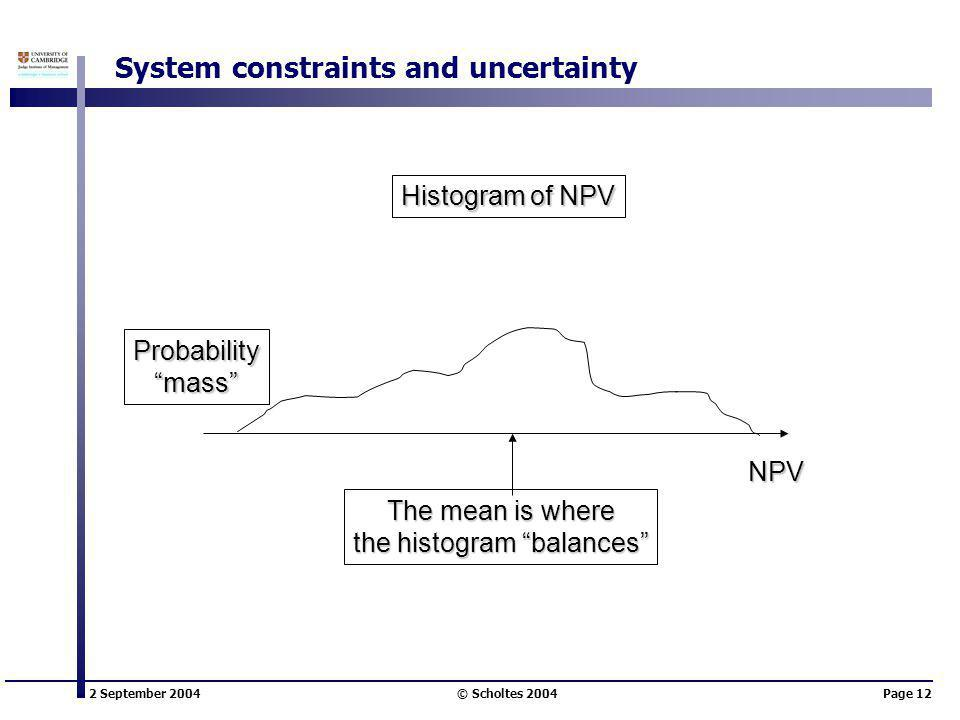 2 September 2004 © Scholtes 2004Page 12 System constraints and uncertainty The mean is where the histogram balances NPV Probability mass Histogram of NPV