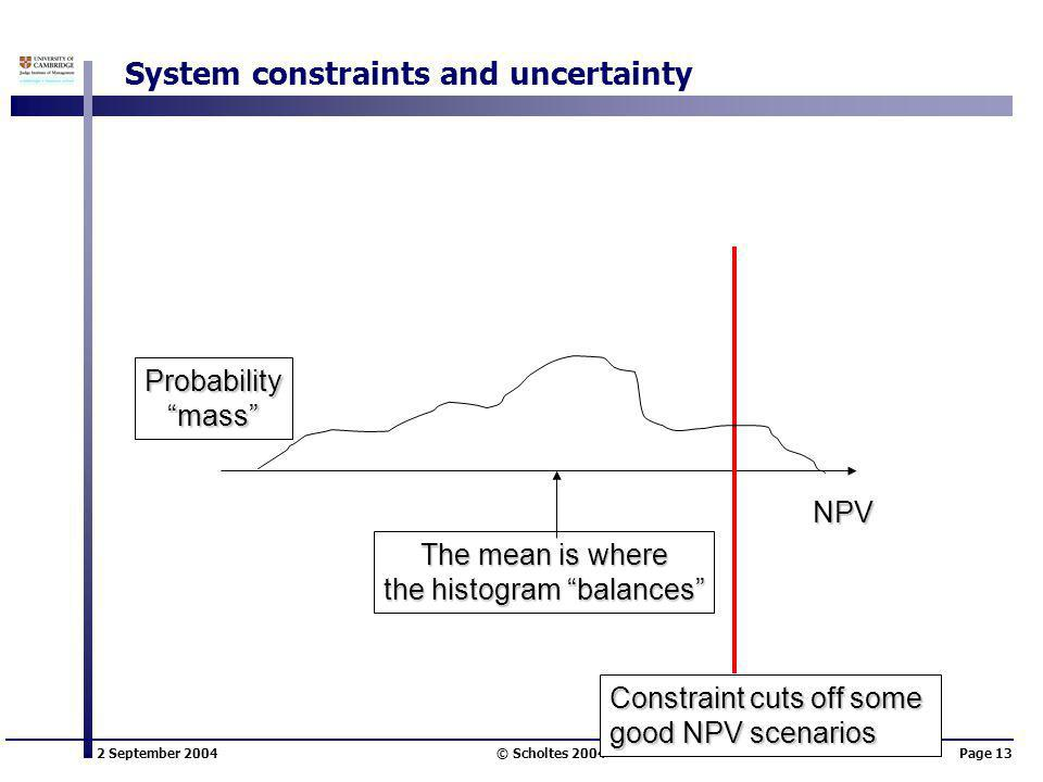 2 September 2004 © Scholtes 2004Page 13 System constraints and uncertainty The mean is where the histogram balances NPV Constraint cuts off some good NPV scenarios Probability mass