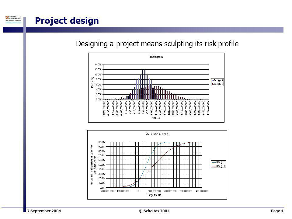 2 September 2004 © Scholtes 2004Page 4 Project design Designing a project means sculpting its risk profile