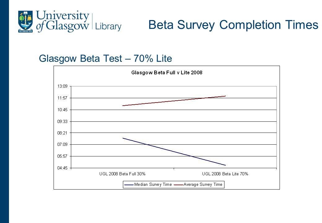 Beta Survey Completion Times Glasgow Beta Test – 70% Lite